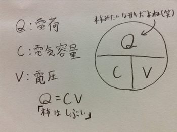 物理公式 Q=CV.JPG