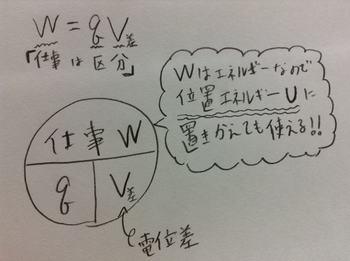 物理公式 W=qV.JPG