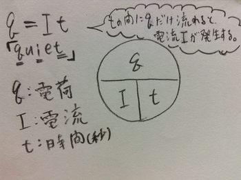 物理公式 q=It.JPG