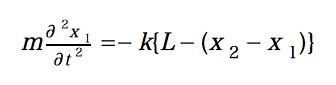 バネ運動方程式1_mini.jpg