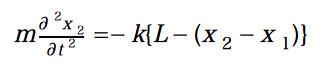 バネ運動方程式2_mini.jpg